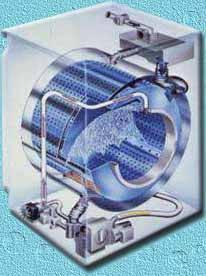 Технологии применяемые в стиральных машинах