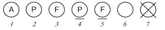 Символы, применяемые для обозначения очистки