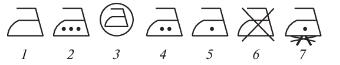 Символы глажки