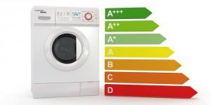 Класс энергопотребления стиральной машины